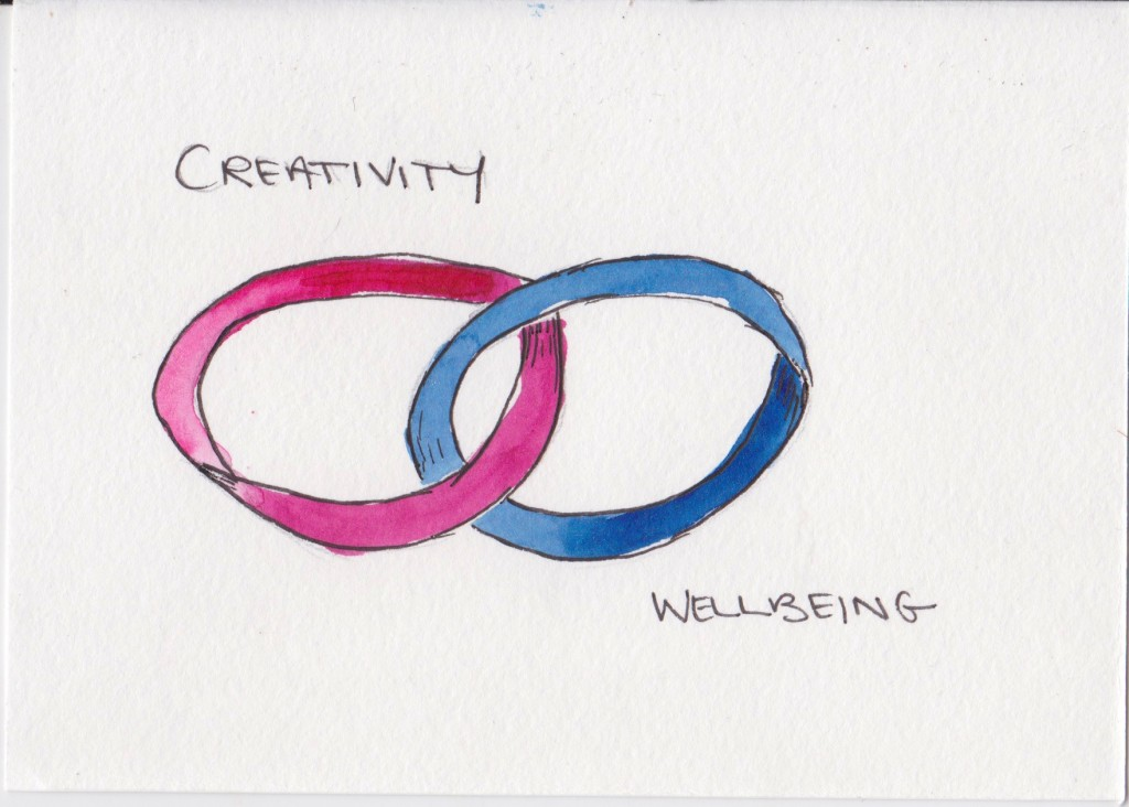 creativity-and-wellbeing